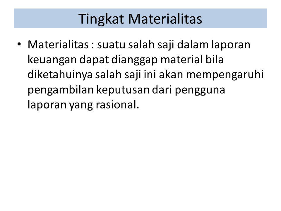 Tingkat Materialitas