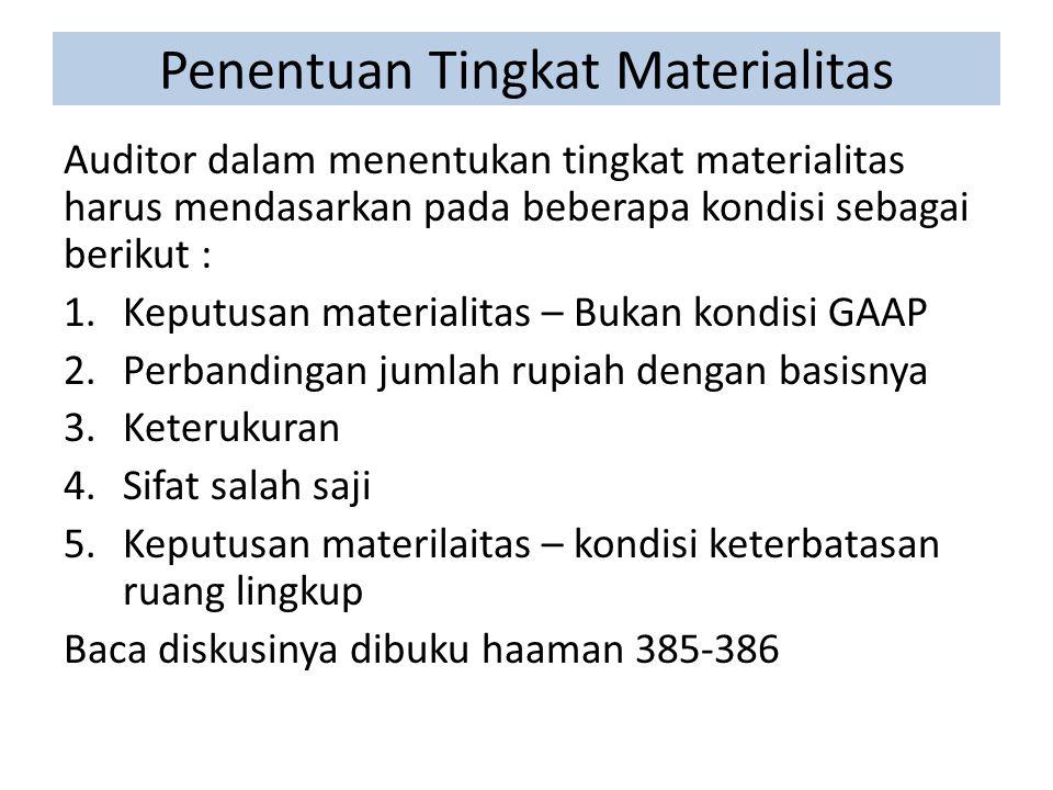 Penentuan Tingkat Materialitas