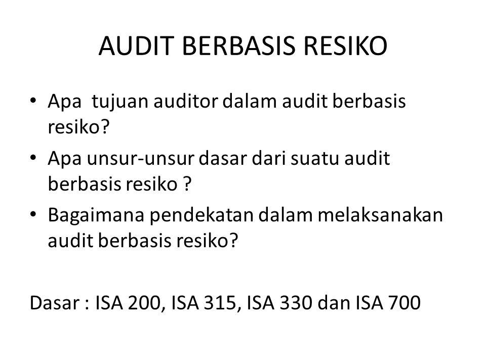 AUDIT BERBASIS RESIKO Apa tujuan auditor dalam audit berbasis resiko