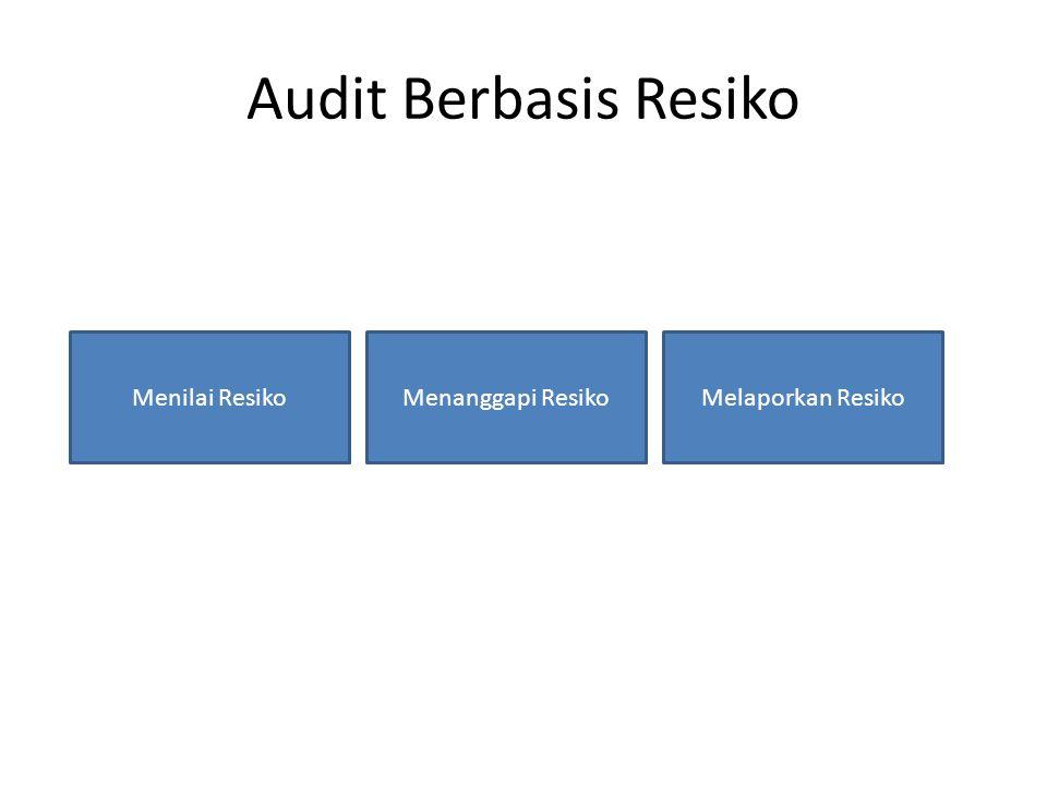 Audit Berbasis Resiko Menilai Resiko Menanggapi Resiko