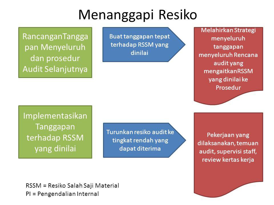 Menanggapi Resiko RancanganTanggapan Menyeluruh dan prosedur Audit Selanjutnya. Buat tanggapan tepat terhadap RSSM yang dinilai.