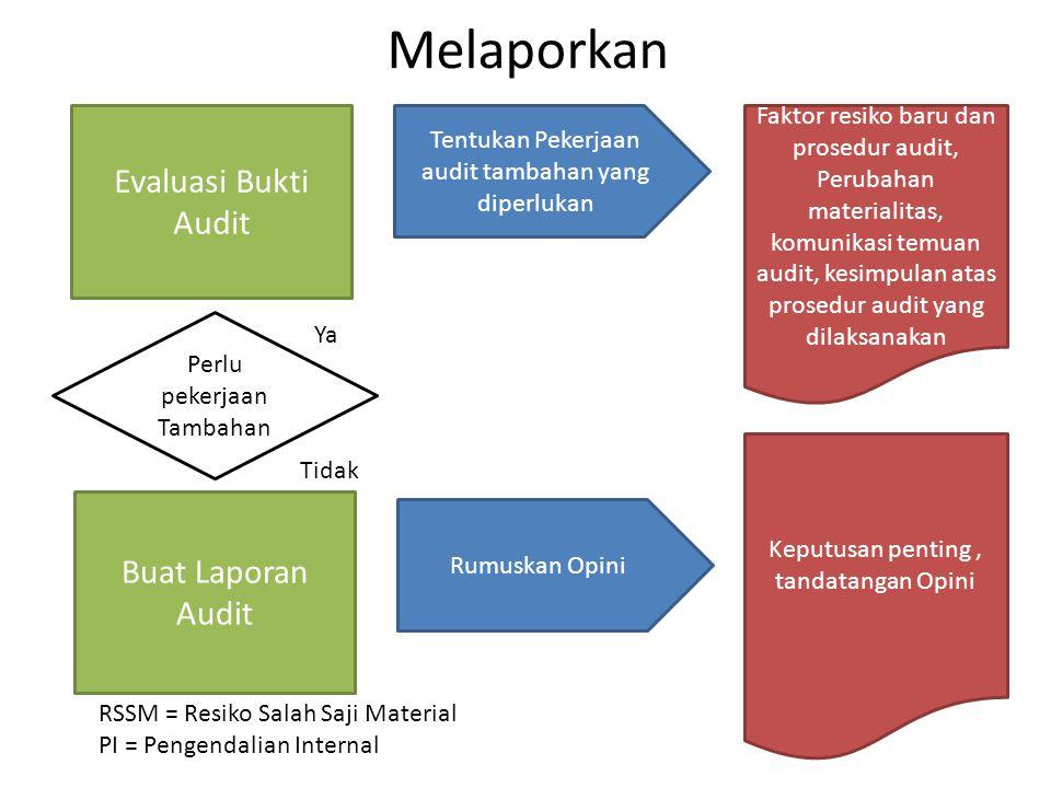 Melaporkan Evaluasi Bukti Audit Buat Laporan Audit