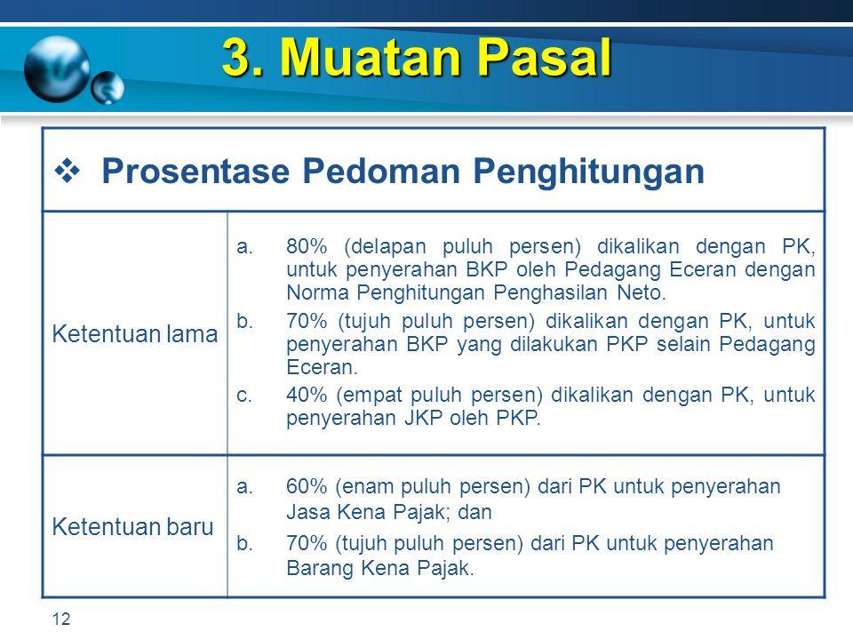 3. Muatan Pasal Prosentase Pedoman Penghitungan Ketentuan lama
