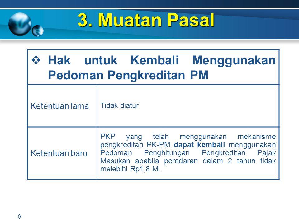 3. Muatan Pasal Hak untuk Kembali Menggunakan Pedoman Pengkreditan PM