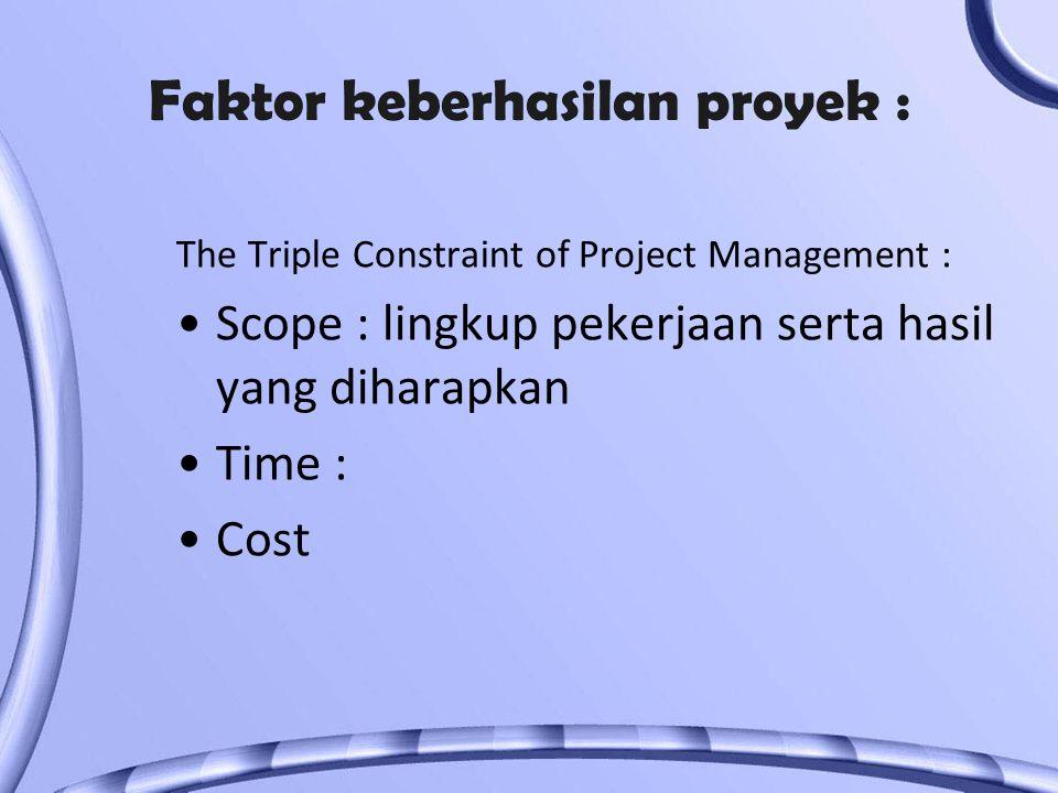 Faktor keberhasilan proyek :