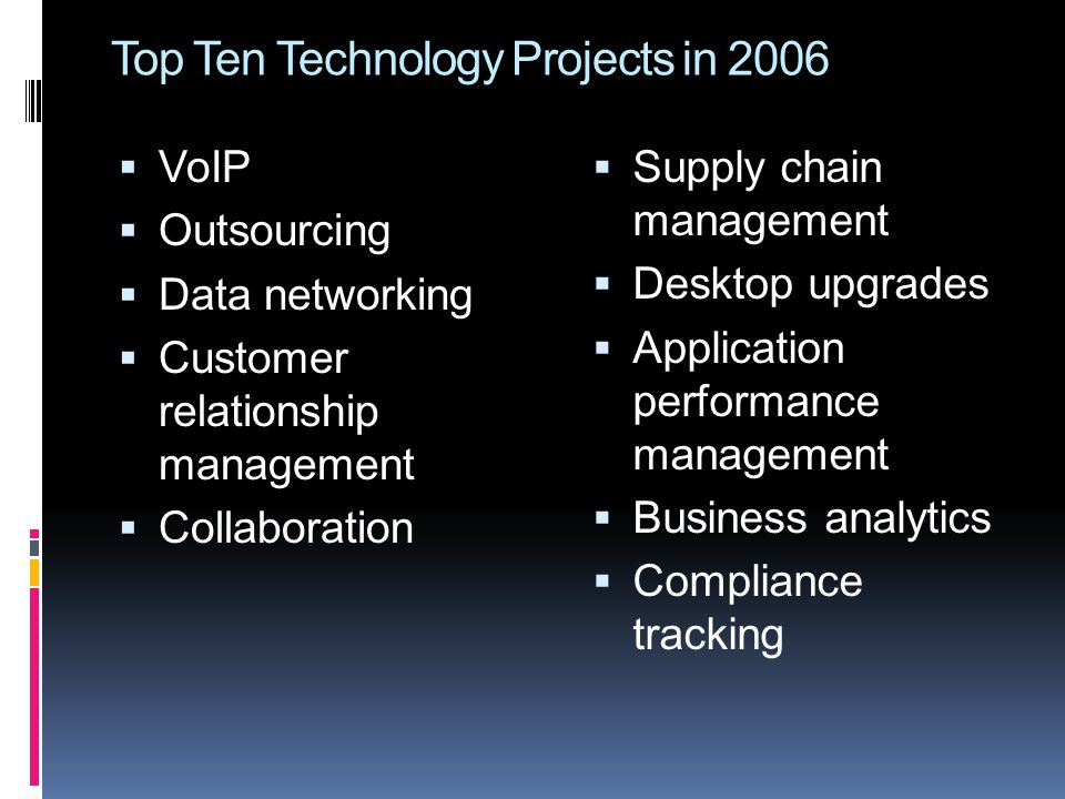 Top Ten Technology Projects in 2006