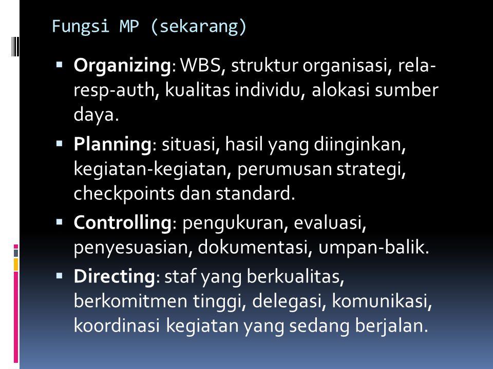 Fungsi MP (sekarang) Organizing: WBS, struktur organisasi, rela- resp-auth, kualitas individu, alokasi sumber daya.