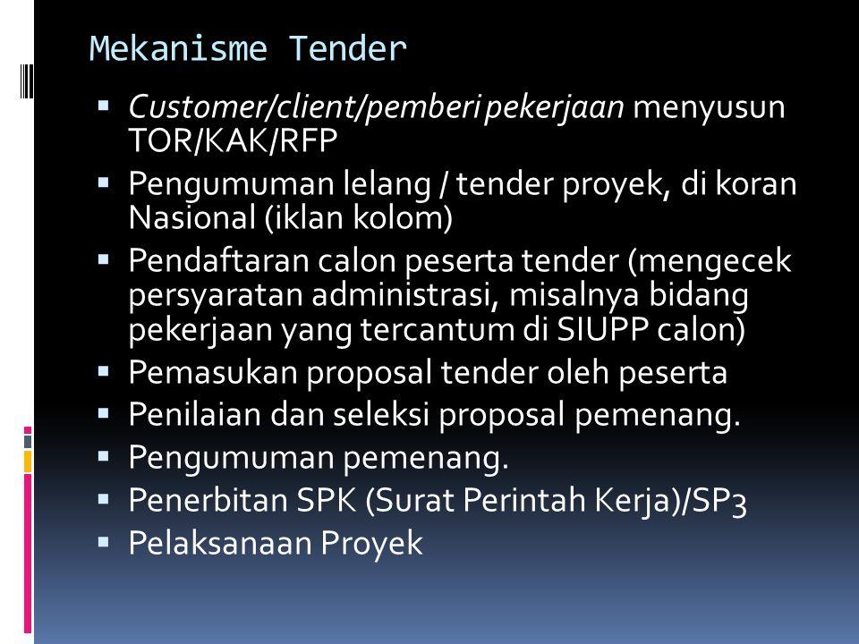 Mekanisme Tender Customer/client/pemberi pekerjaan menyusun TOR/KAK/RFP. Pengumuman lelang / tender proyek, di koran Nasional (iklan kolom)