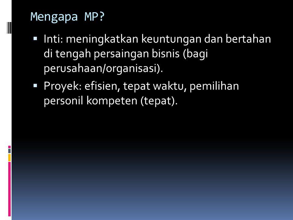 Mengapa MP Inti: meningkatkan keuntungan dan bertahan di tengah persaingan bisnis (bagi perusahaan/organisasi).