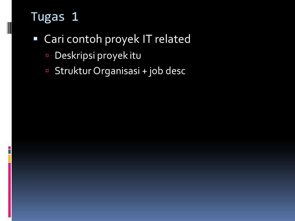 Tugas 1 Cari contoh proyek IT related Deskripsi proyek itu