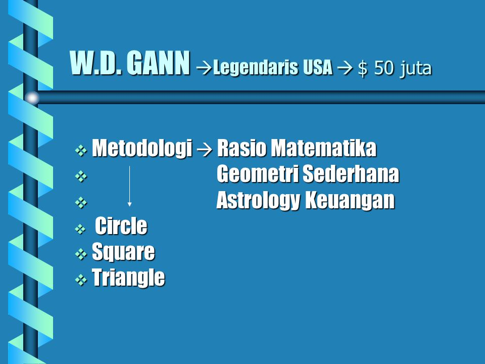 W.D. GANN Legendaris USA  $ 50 juta