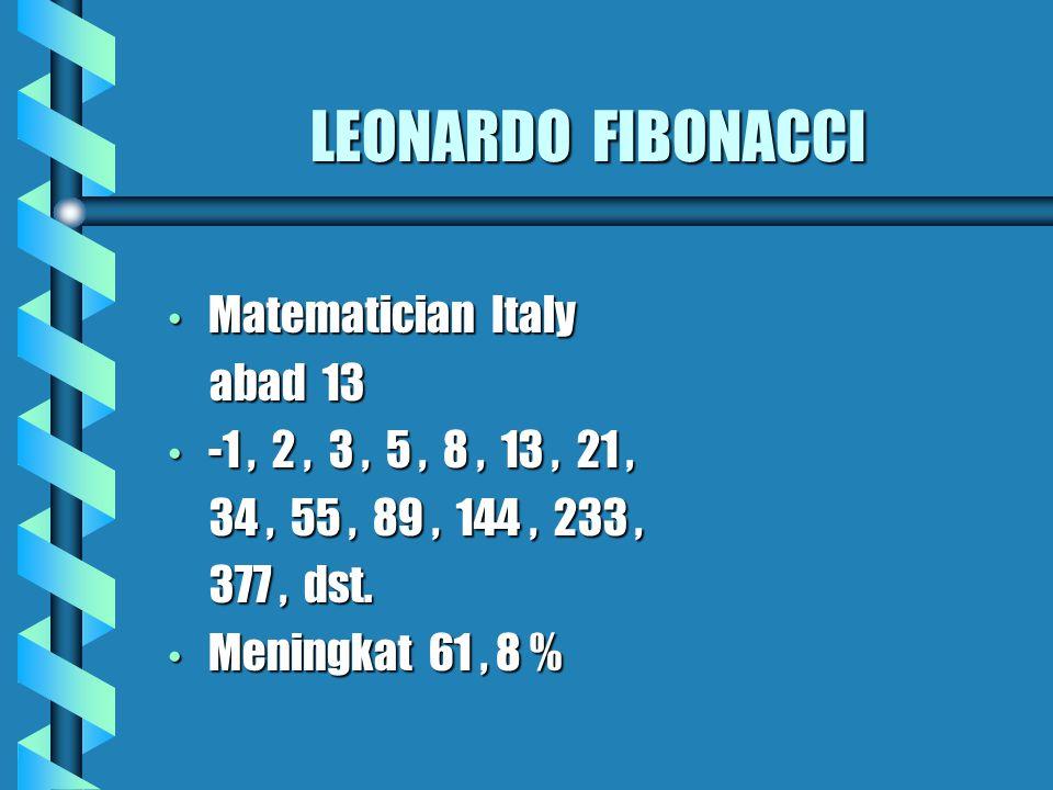 LEONARDO FIBONACCI Matematician Italy abad 13