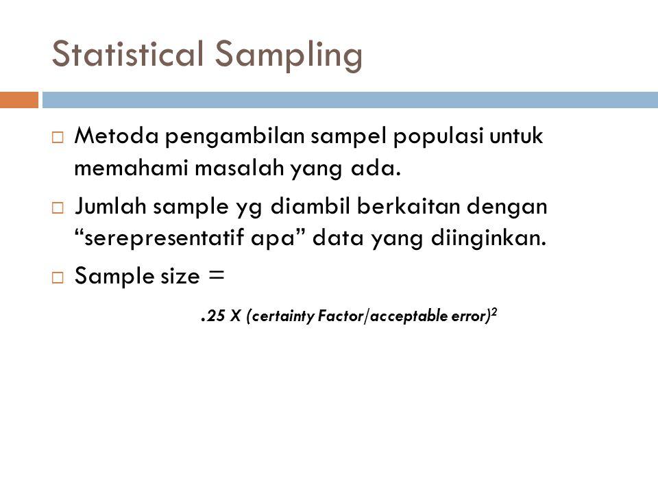 .25 X (certainty Factor/acceptable error)2