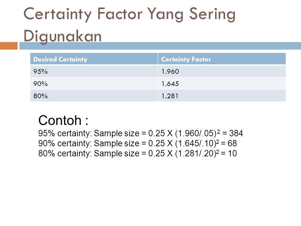 Certainty Factor Yang Sering Digunakan
