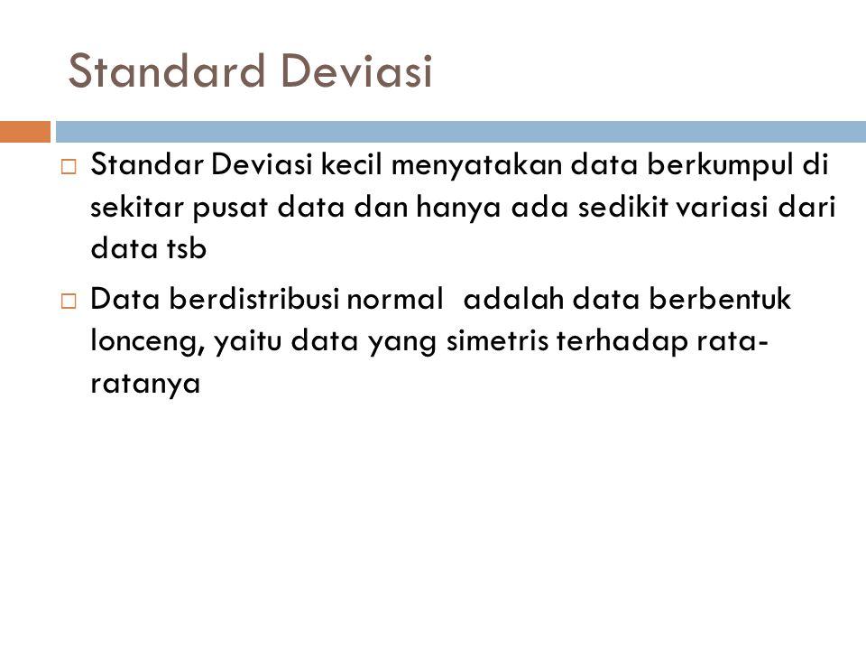 Standard Deviasi Standar Deviasi kecil menyatakan data berkumpul di sekitar pusat data dan hanya ada sedikit variasi dari data tsb.