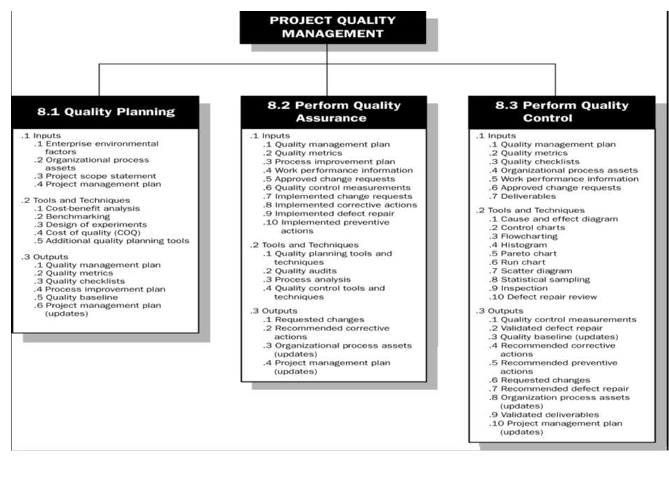 Gambaran Umum Manajemen Kualitas