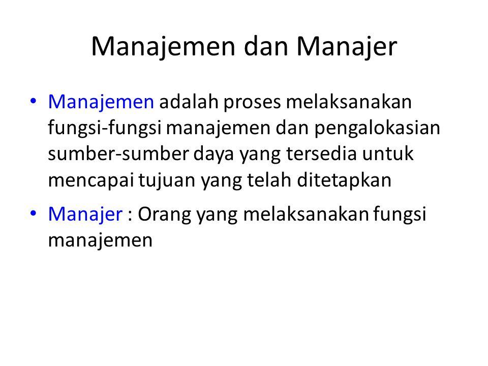 Manajemen dan Manajer