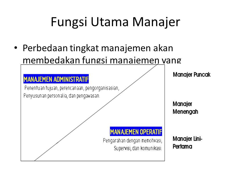 Fungsi Utama Manajer Perbedaan tingkat manajemen akan membedakan fungsi manajemen yang dilaksanakan
