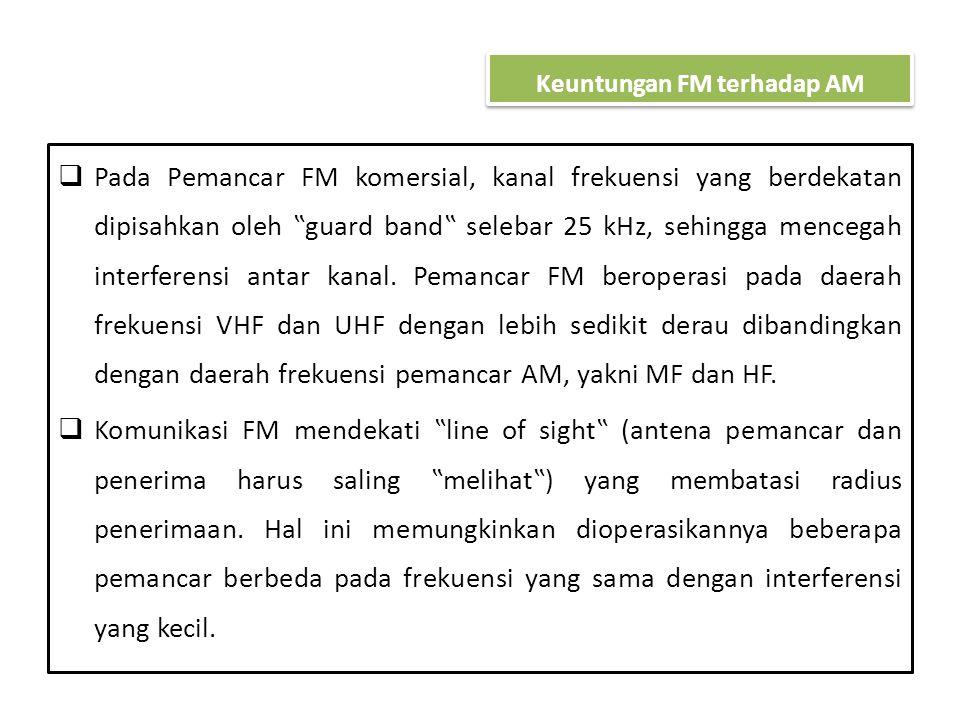 Keuntungan FM terhadap AM