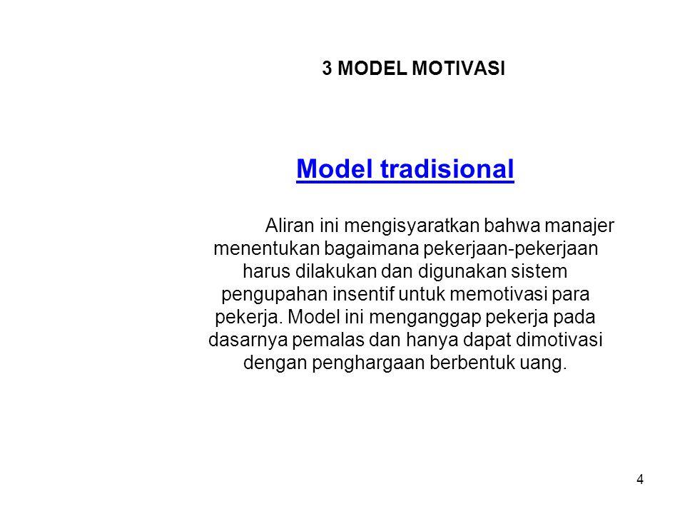 Model tradisional 3 MODEL MOTIVASI