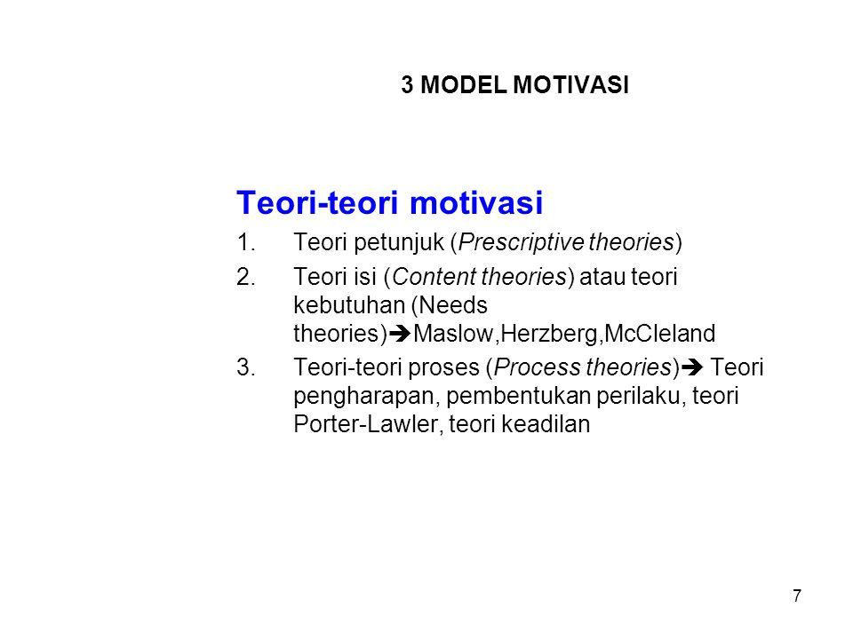 Teori-teori motivasi 3 MODEL MOTIVASI