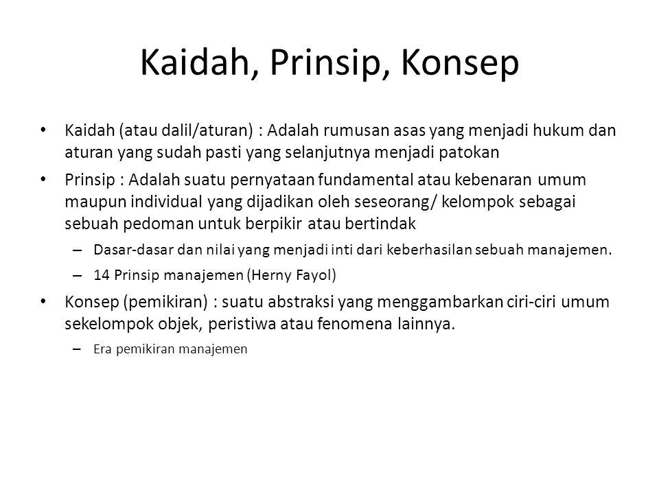 Kaidah, Prinsip, Konsep