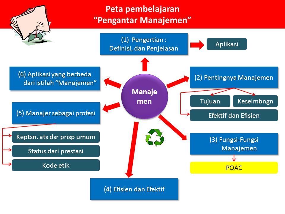 Peta pembelajaran Pengantar Manajemen