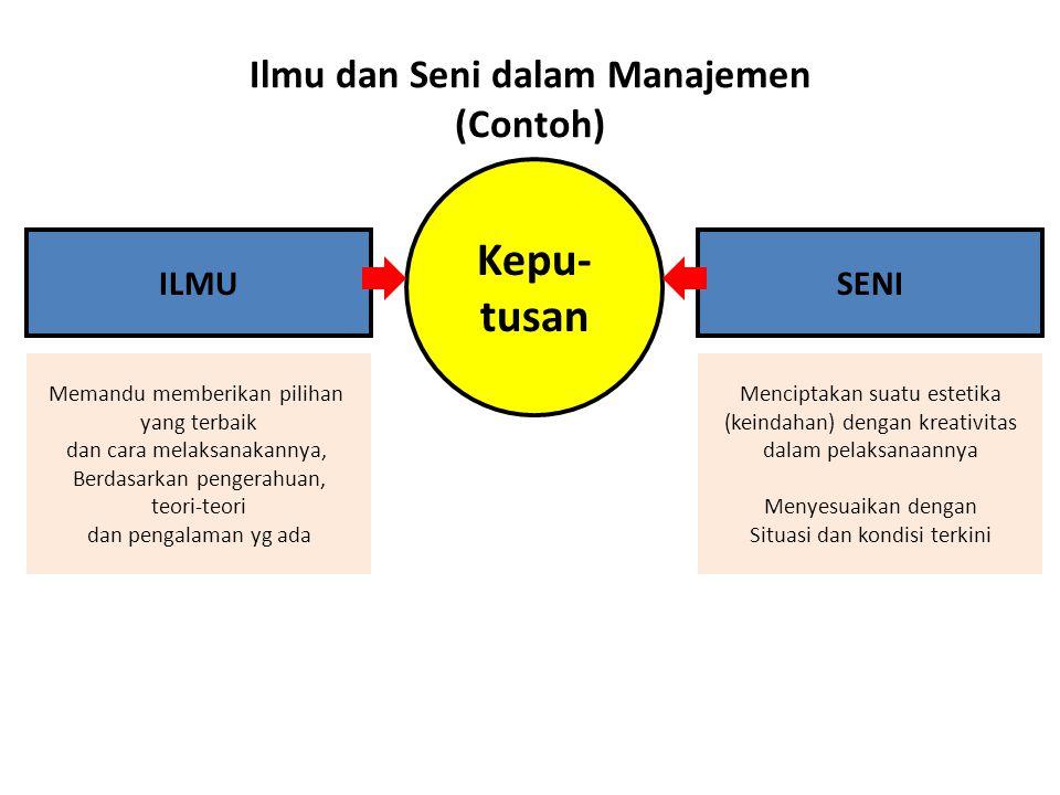 Ilmu dan Seni dalam Manajemen (Contoh)