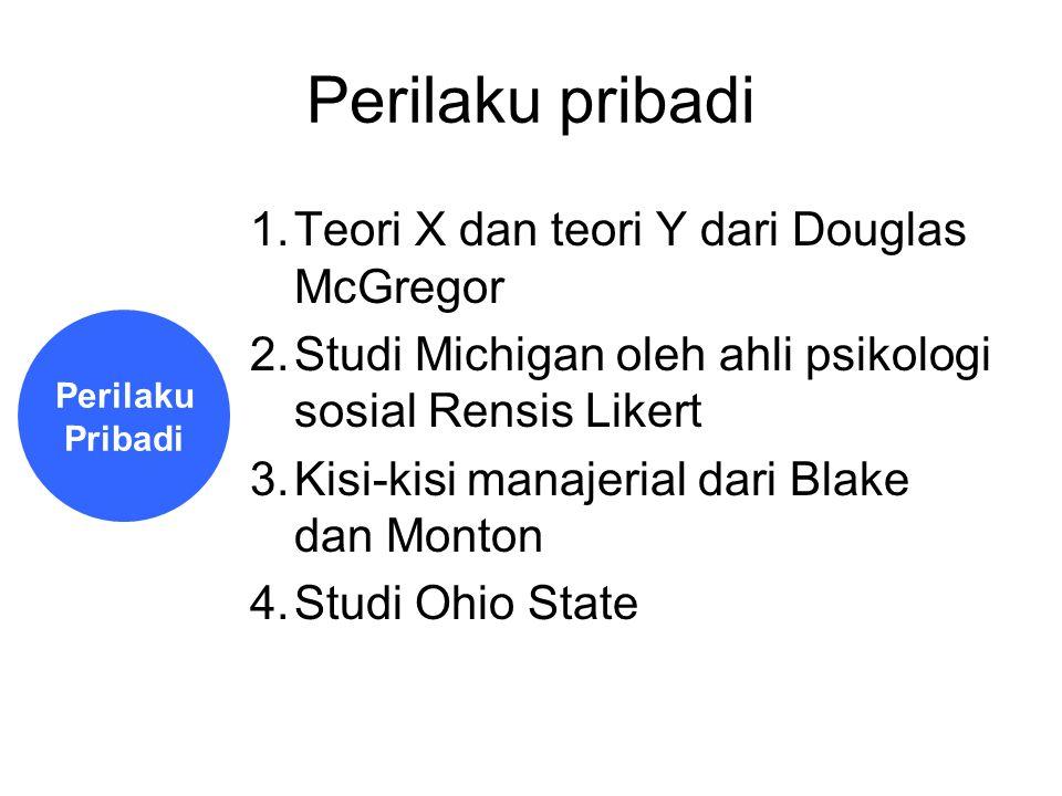 Perilaku pribadi Teori X dan teori Y dari Douglas McGregor