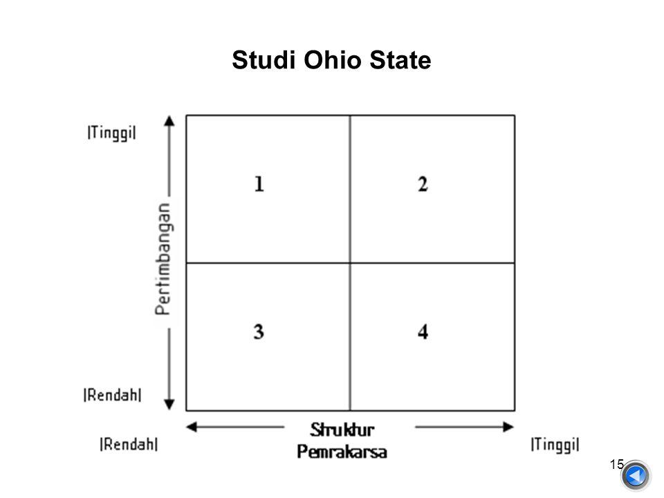 Studi Ohio State