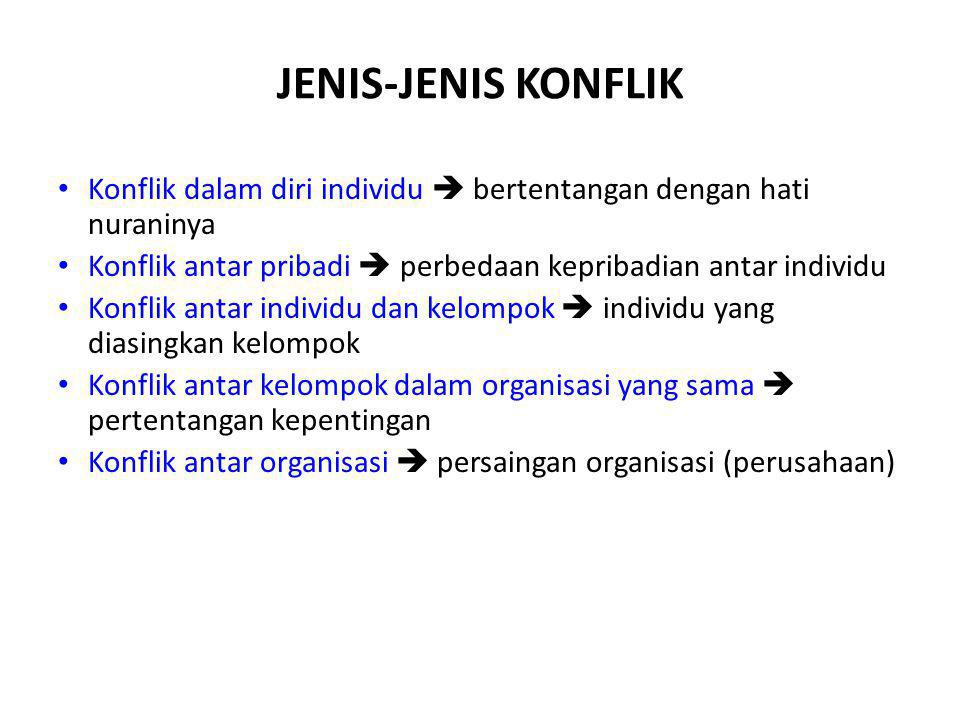 JENIS-JENIS KONFLIK Konflik dalam diri individu  bertentangan dengan hati nuraninya. Konflik antar pribadi  perbedaan kepribadian antar individu.