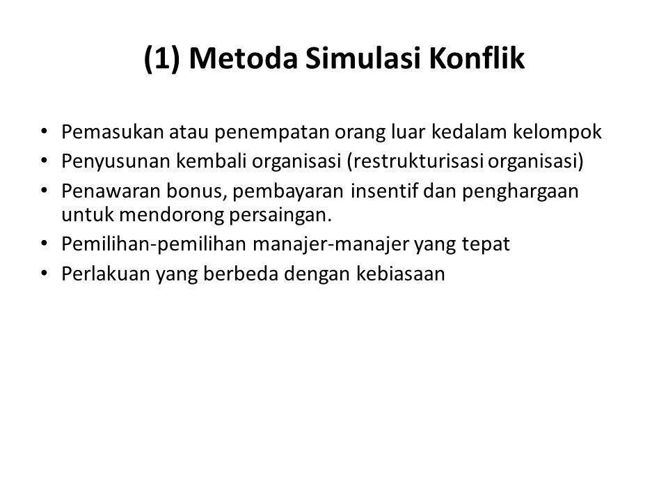 (1) Metoda Simulasi Konflik