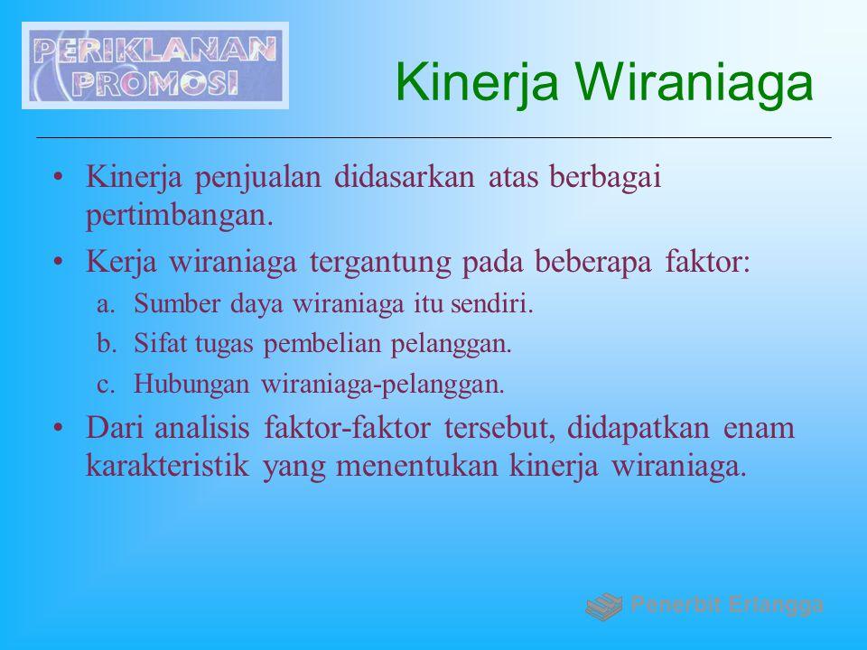 Kinerja Wiraniaga Kinerja penjualan didasarkan atas berbagai pertimbangan. Kerja wiraniaga tergantung pada beberapa faktor: