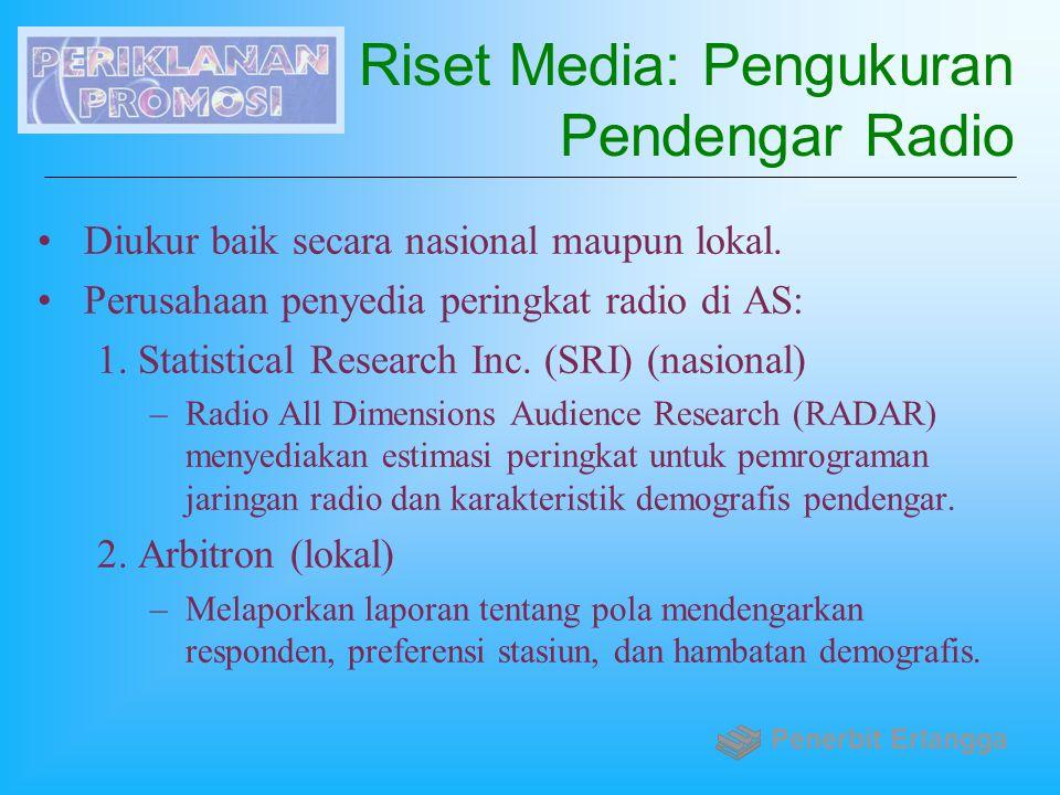 Riset Media: Pengukuran Pendengar Radio