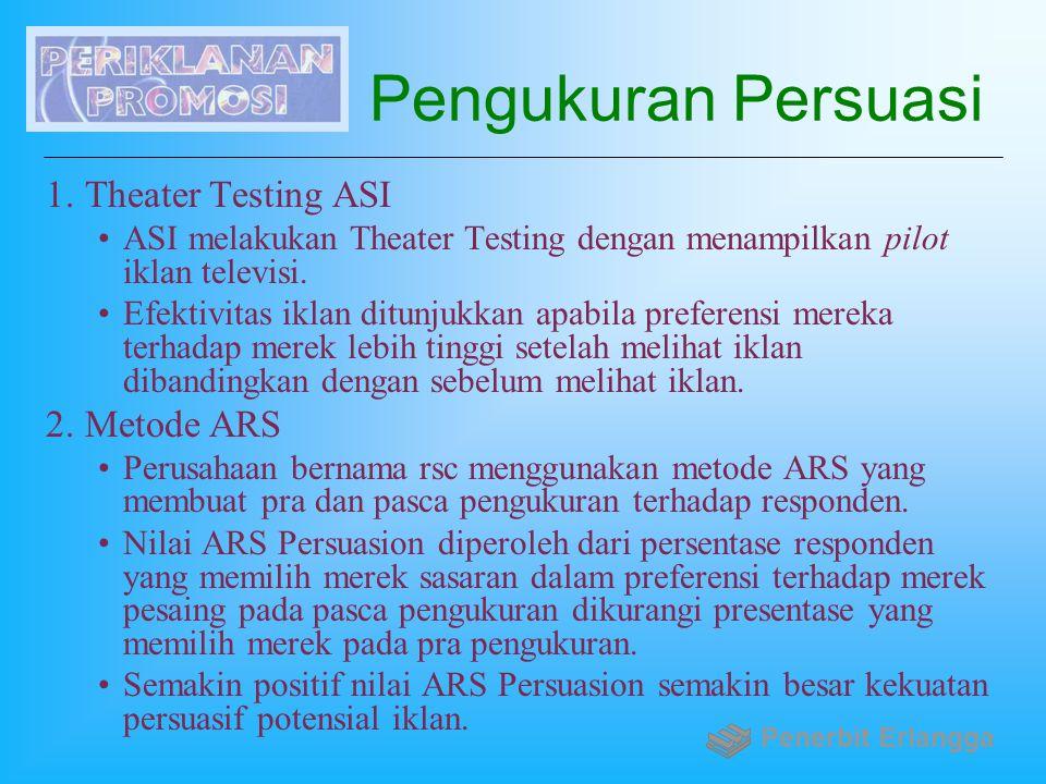 Pengukuran Persuasi Theater Testing ASI Metode ARS
