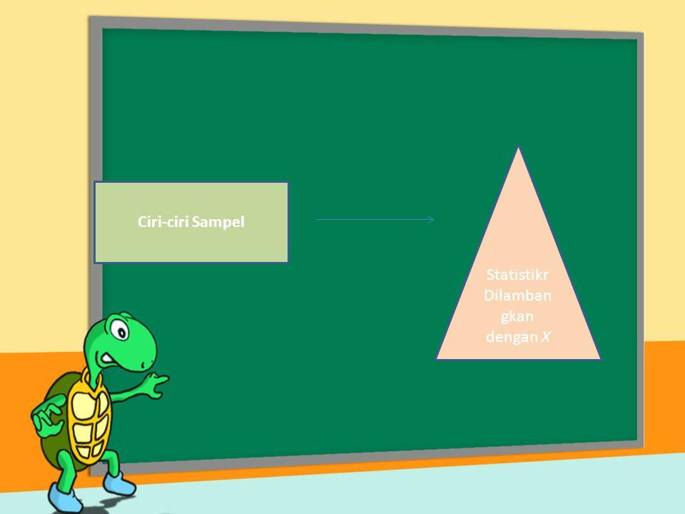 Statistikr Dilambangkan dengan X Ciri-ciri Sampel