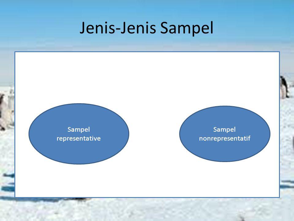 Jenis-Jenis Sampel Sampel representative Sampel nonrepresentatif