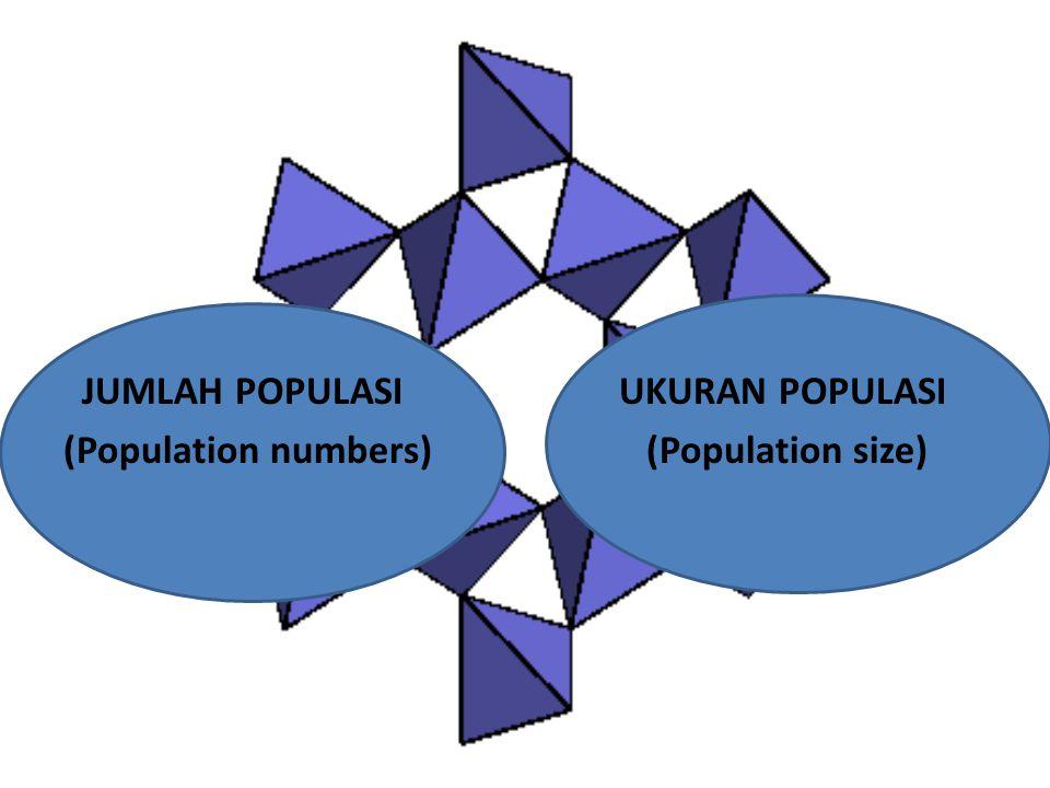 JUMLAH POPULASI (Population numbers)