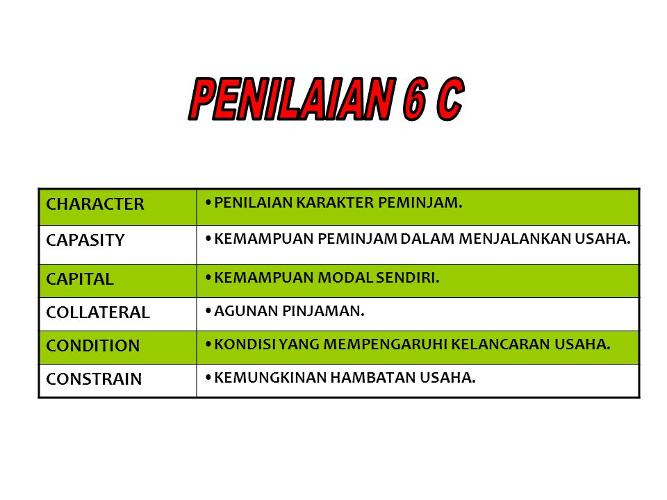 PENILAIAN 6 C CHARACTER CAPASITY CAPITAL COLLATERAL CONDITION