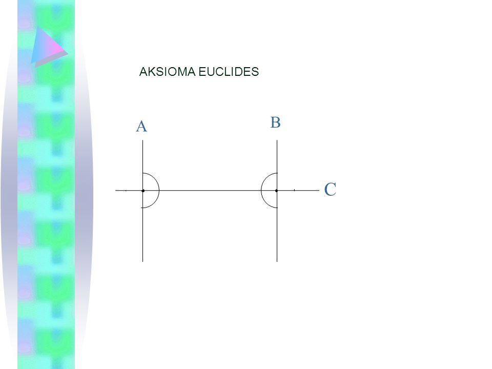 AKSIOMA EUCLIDES B A C