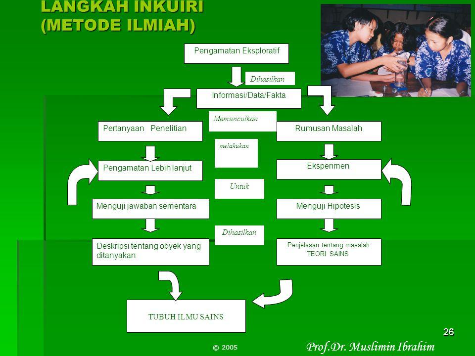 LANGKAH INKUIRI (METODE ILMIAH)