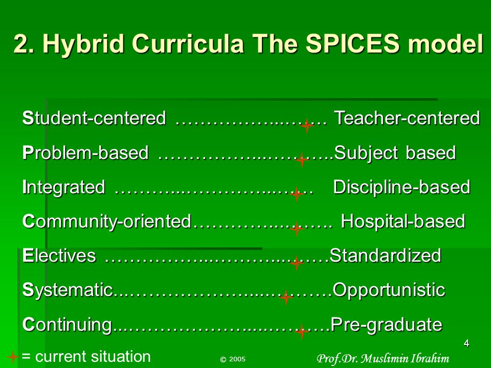 2. Hybrid Curricula The SPICES model