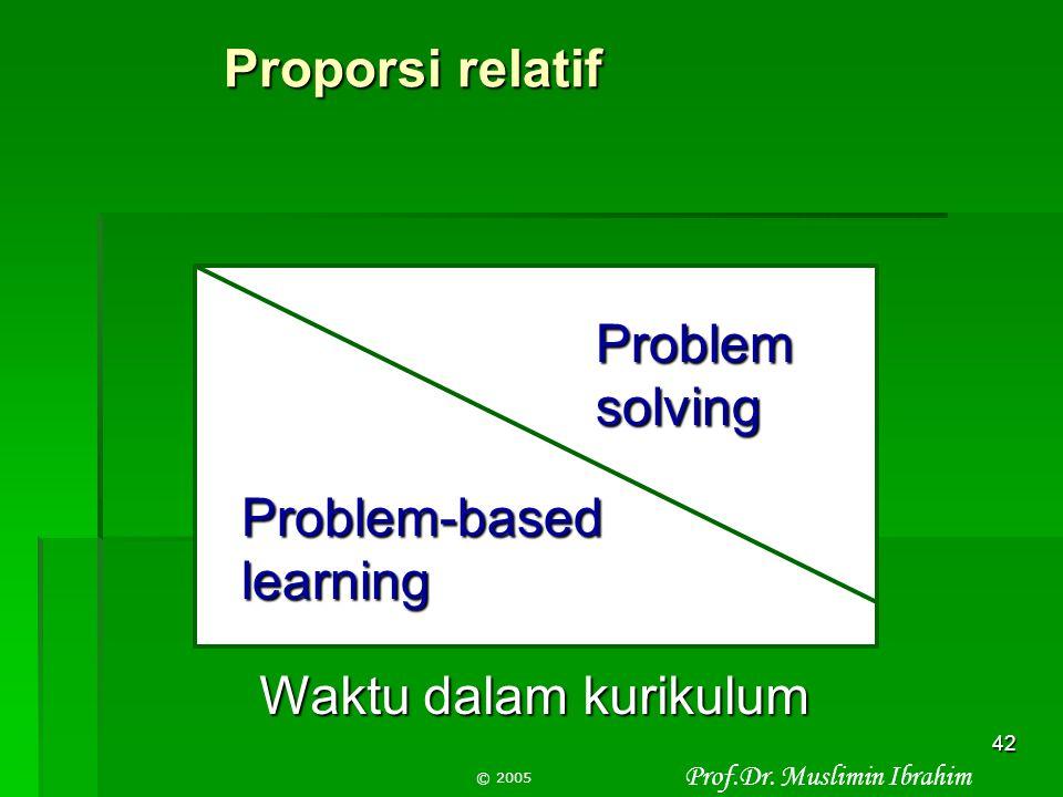 Proporsi relatif Waktu dalam kurikulum Problem solving Problem-based learning