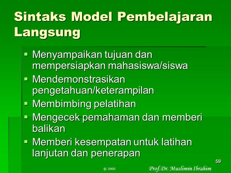 Sintaks Model Pembelajaran Langsung