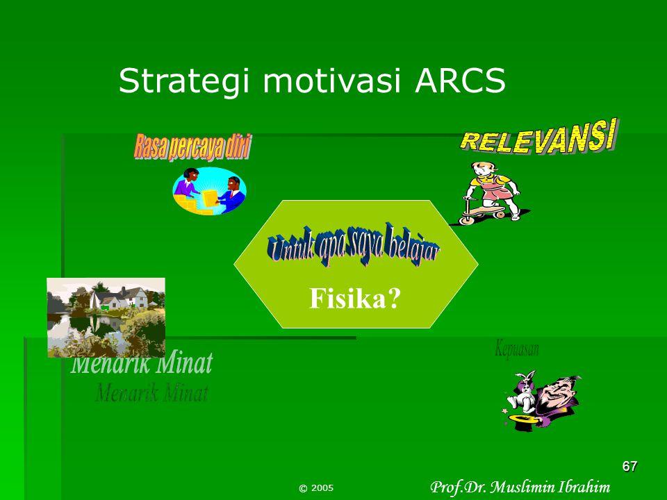 Strategi motivasi ARCS