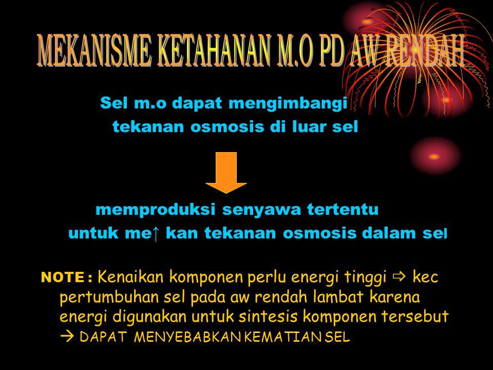 MEKANISME KETAHANAN M.O PD AW RENDAH