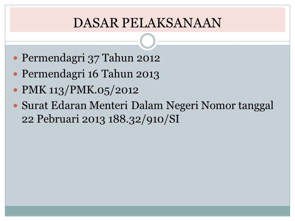 DASAR PELAKSANAAN Permendagri 37 Tahun 2012 Permendagri 16 Tahun 2013