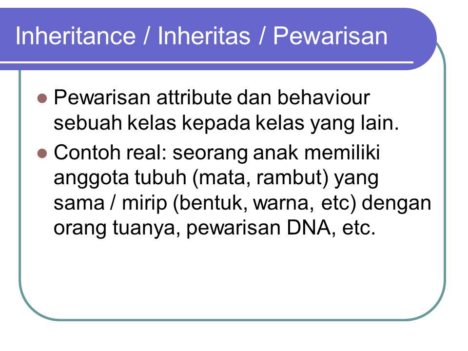 Inheritance / Inheritas / Pewarisan