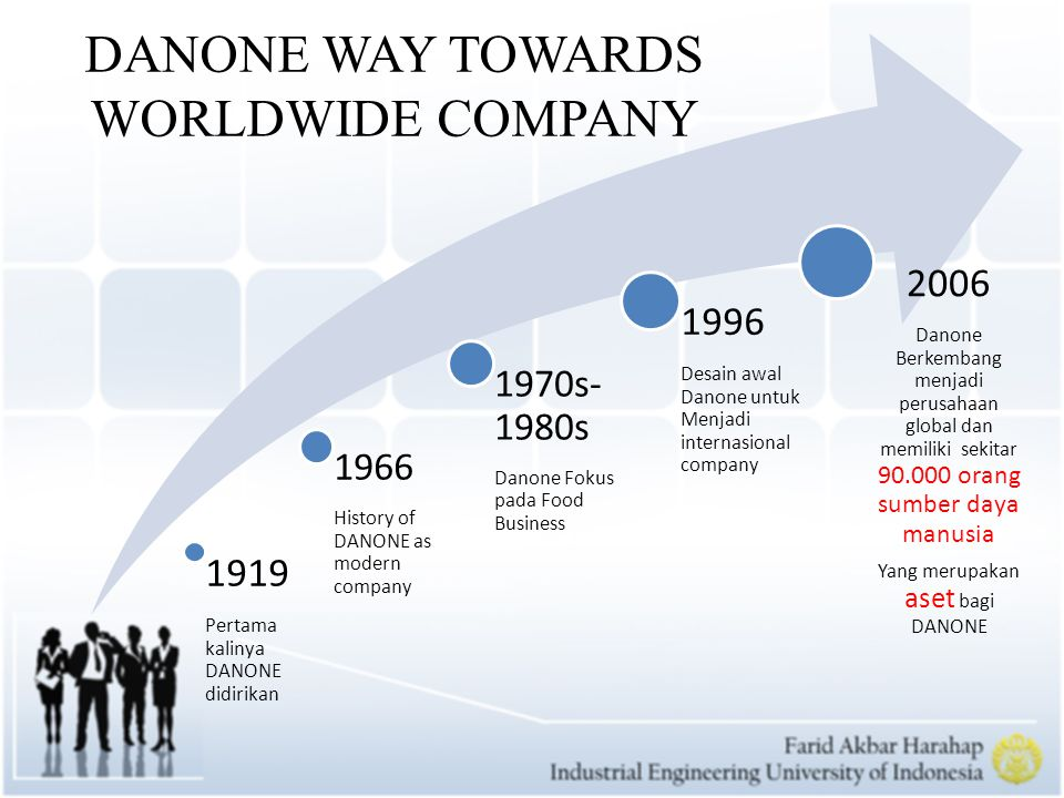 DANONE WAY TOWARDS WORLDWIDE COMPANY