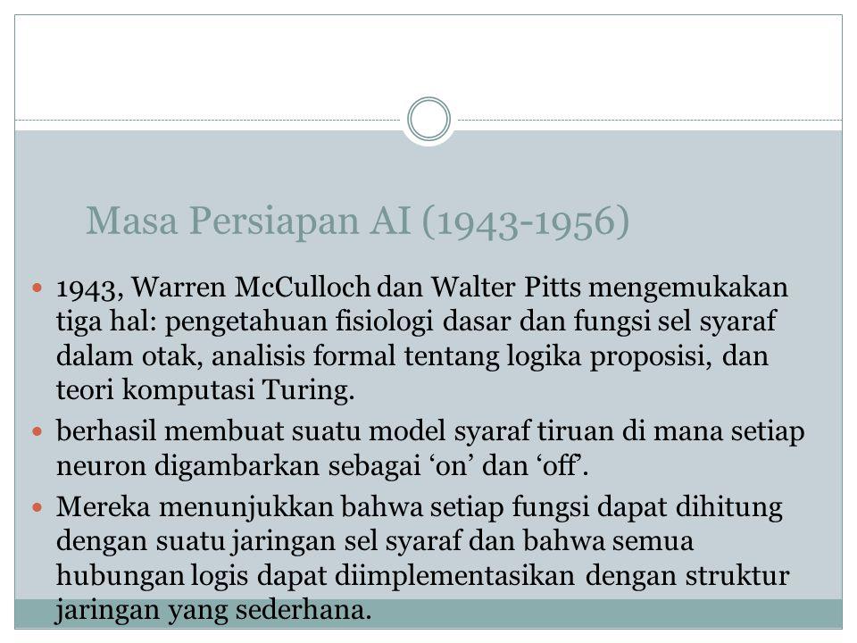 Masa Persiapan AI (1943-1956)